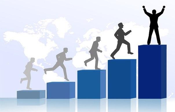 Bốn giai đoạn phát triển của công ty